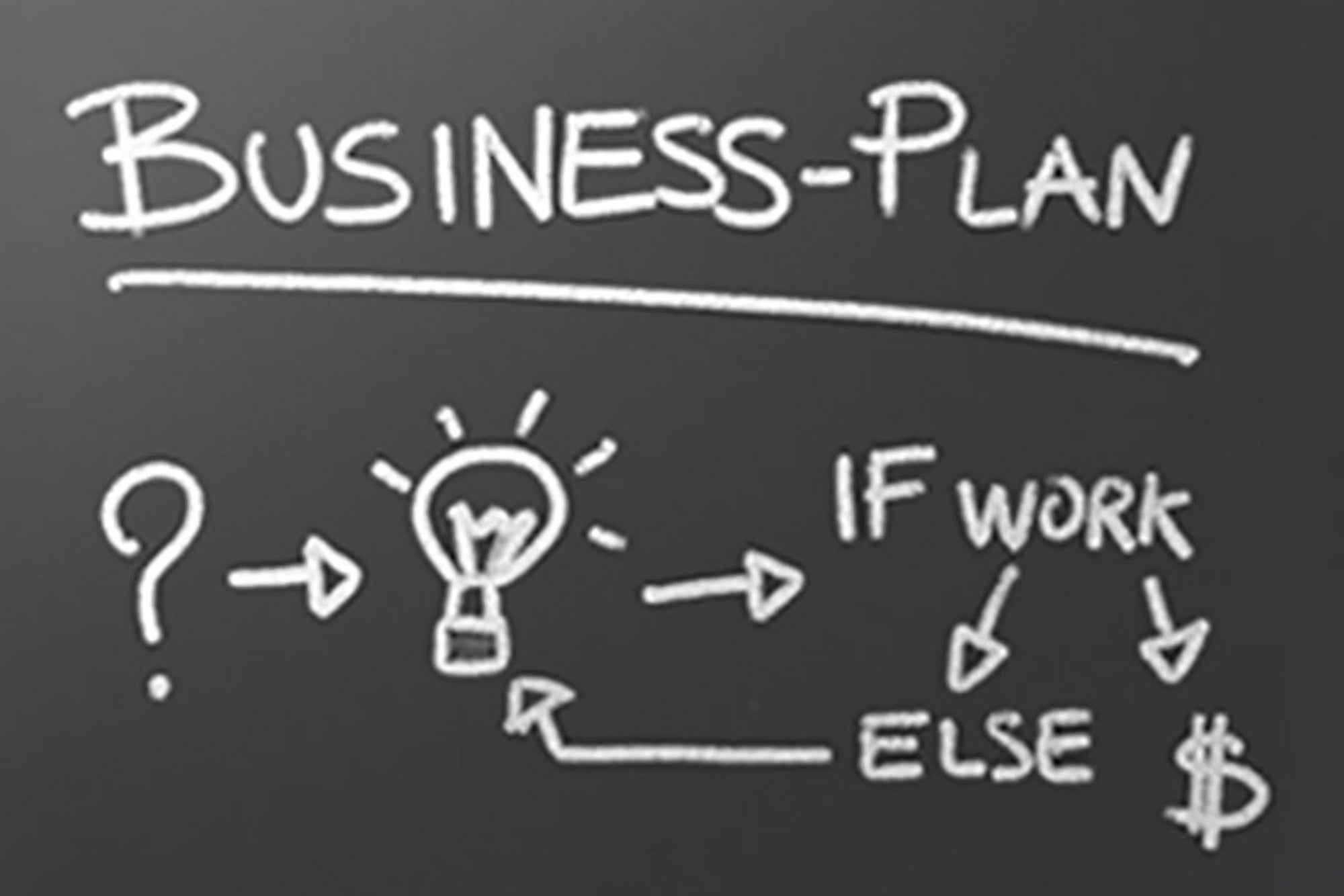 How to finance and strategize your Business Idea