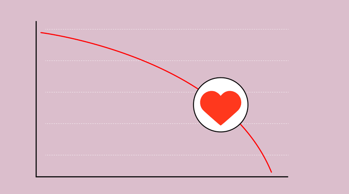 How Media Has Influenced the Dating Platforms